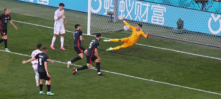 Euro 2020, Croatia vs Spain